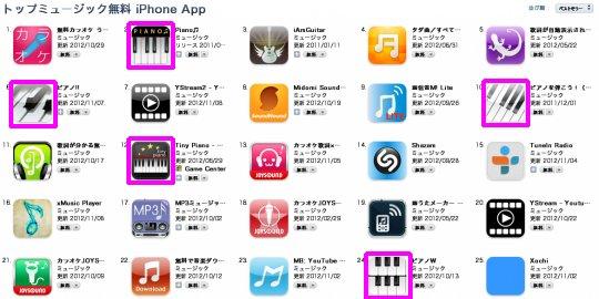 App Store ミュージック のランキング